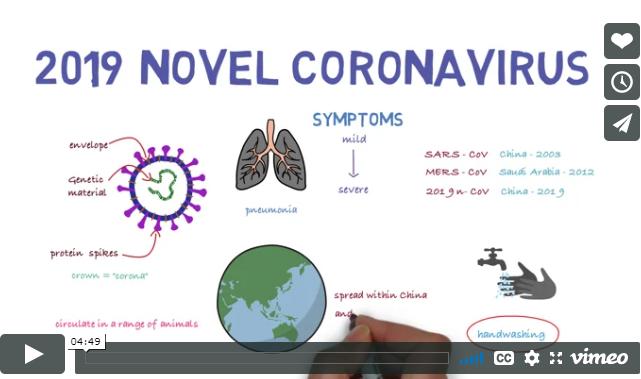 Nuevos virus respiratorios – Curso de capacitación