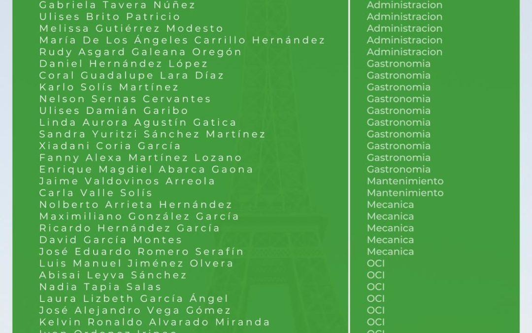 Lista de resultados – Concursantes MEXPROTEC 2021-2022