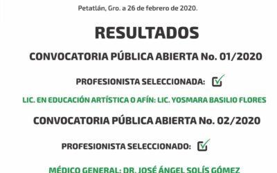 Resultados – 01/2020 – 02/2020