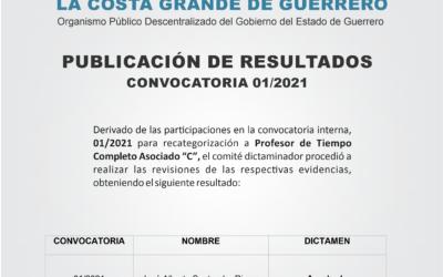 Resultados – Convocatoria Interna 01/2021